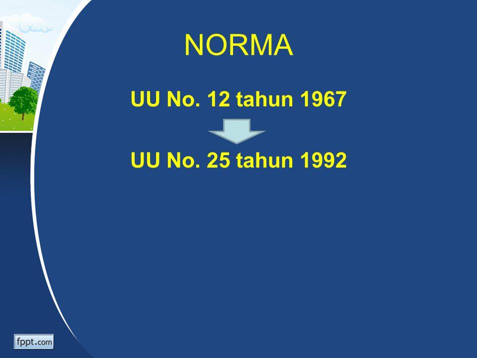 NORMA UU No. 12 tahun 1967 UU No. 25 tahun 1992