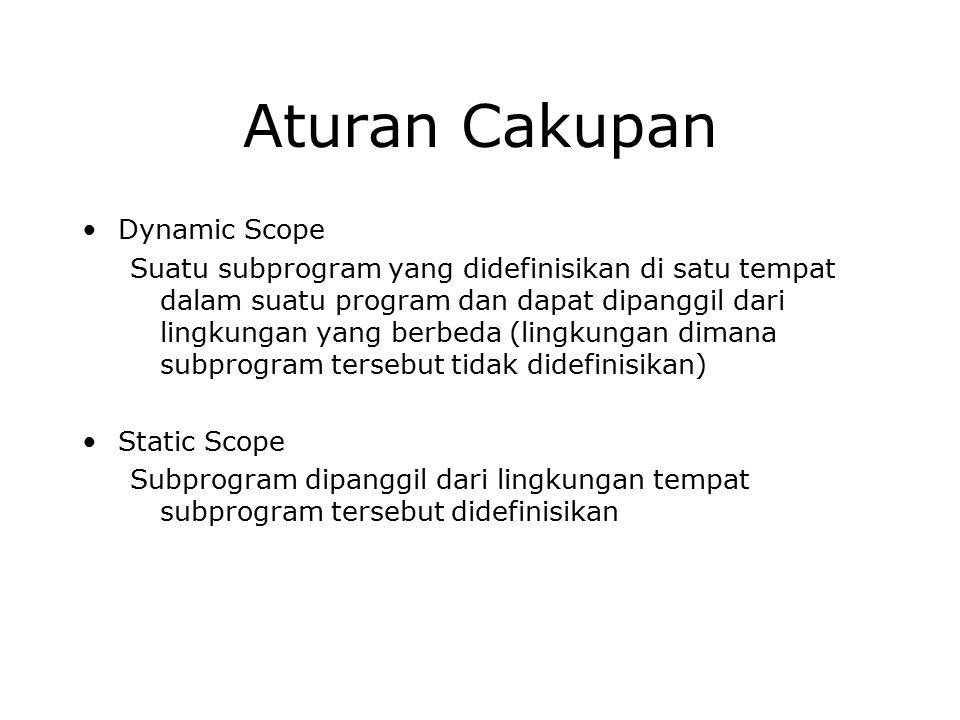 Aturan Cakupan Dynamic Scope Suatu subprogram yang didefinisikan di satu tempat dalam suatu program dan dapat dipanggil dari lingkungan yang berbeda (