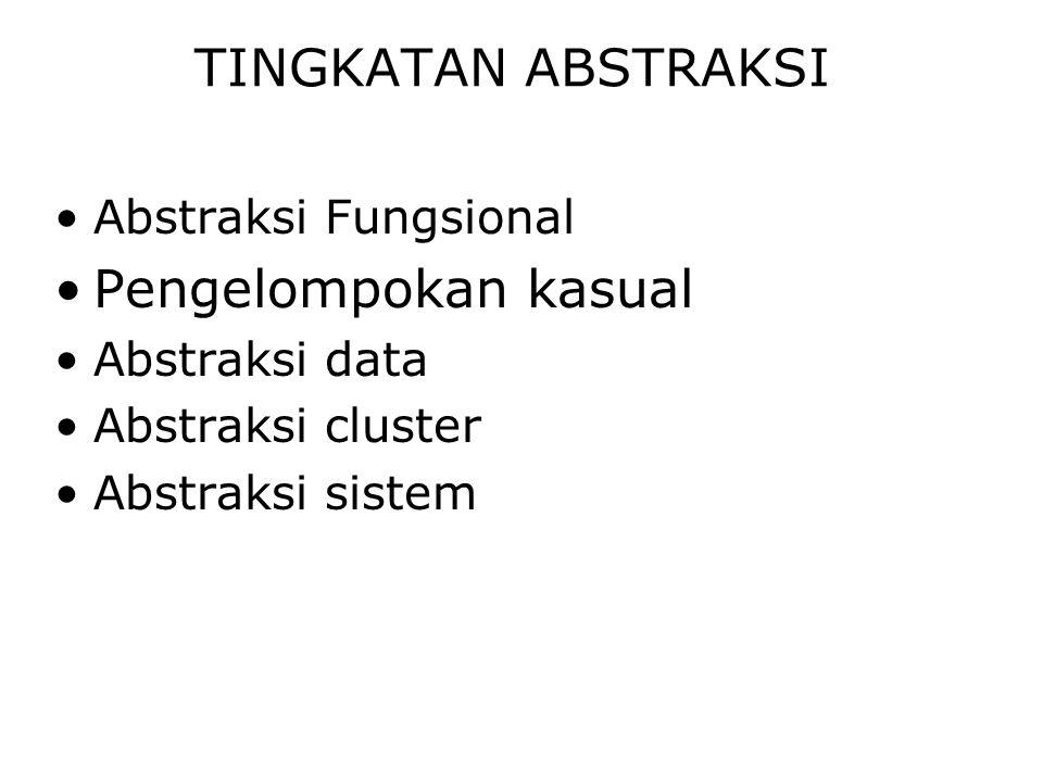 TINGKATAN ABSTRAKSI Abstraksi Fungsional Pengelompokan kasual Abstraksi data Abstraksi cluster Abstraksi sistem