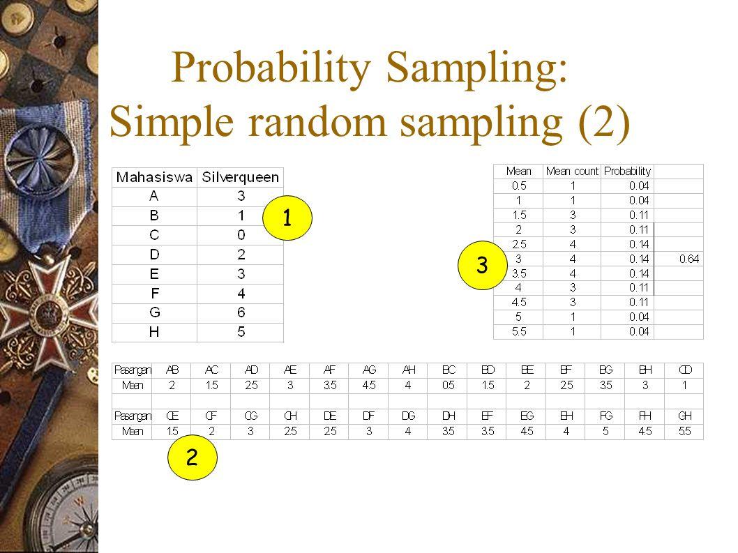 Probability Sampling: Simple random sampling (2) 1 2 3
