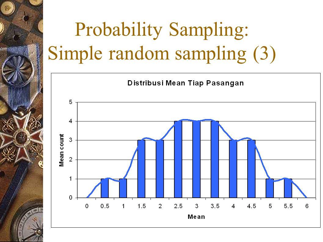 Probability Sampling: Simple random sampling (3)