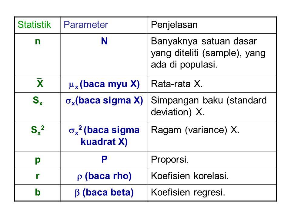 StatistikParameterPenjelasan nNBanyaknya satuan dasar yang diteliti (sample), yang ada di populasi. XX  x (baca myu X) Rata-rata X. SxSx  x (baca