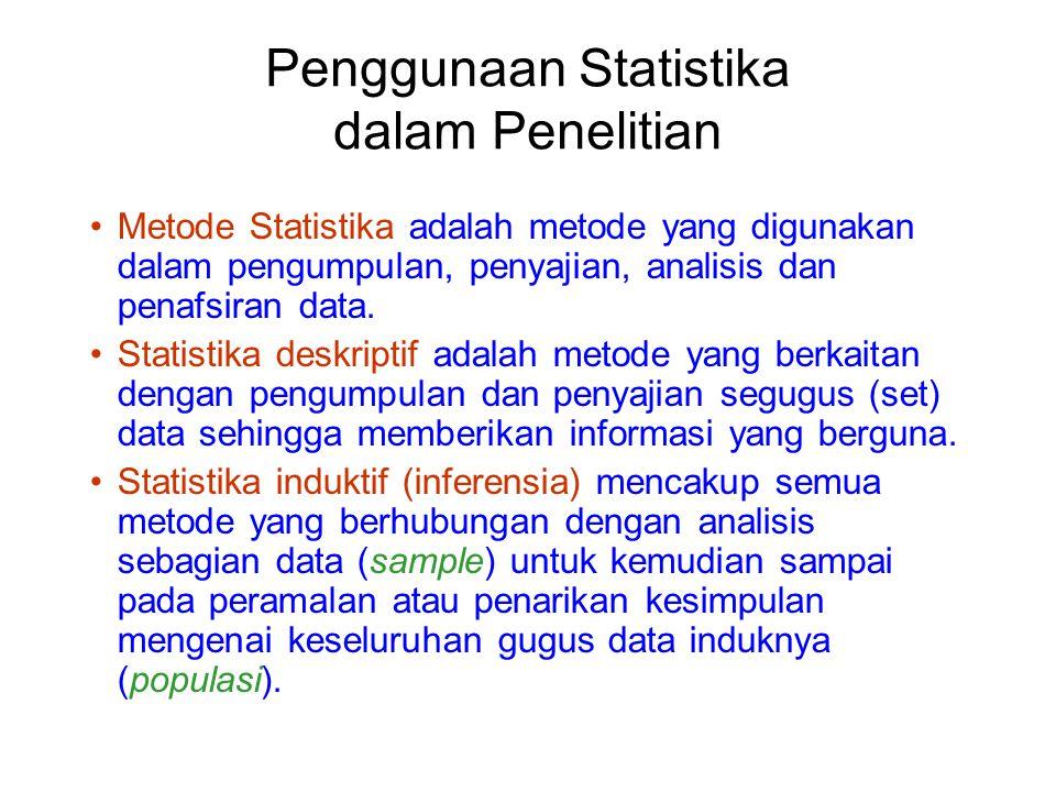 KuesionerBuku Kode Pemasukan data Pre-coding Coding Pengolahan Data Data Cleaning Data Editing Deskriptif Tabel Frekuensi Tabulasi Silang Tabel Perbandingan antar kategori: Rata-rata (means) Proporsi Histogram, grafik, dll Rata-rata peringkat (means Ranking) Induktif Random sampling Generalisasi ke populasi Uji beda: Rata-rata (means) Rata-rata peringkat (means Ranking) Proporsi Uji asosiasi & korelasi Uji 'pengaruh' Asosiasi & Korelasi Analisis Ragam (Anova) Analisis regresi