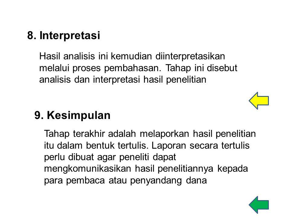 8. Interpretasi Hasil analisis ini kemudian diinterpretasikan melalui proses pembahasan. Tahap ini disebut analisis dan interpretasi hasil penelitian