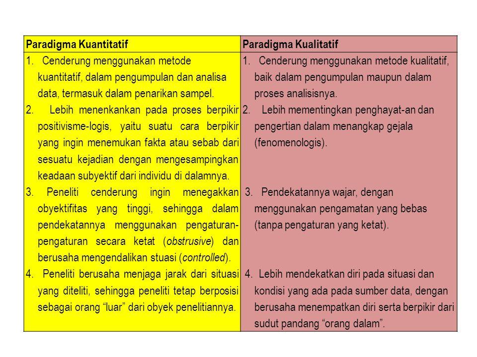 Paradigma KuantitatifParadigma Kualitatif 1. Cenderung menggunakan metode kuantitatif, dalam pengumpulan dan analisa data, termasuk dalam penarikan sa