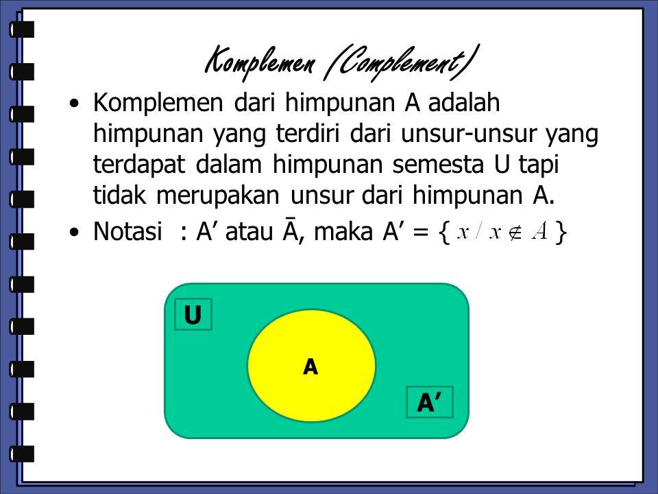 Komplemen (Complement) Komplemen dari himpunan A adalah himpunan yang terdiri dari unsur-unsur yang terdapat dalam himpunan semesta U tapi tidak merupakan unsur dari himpunan A.