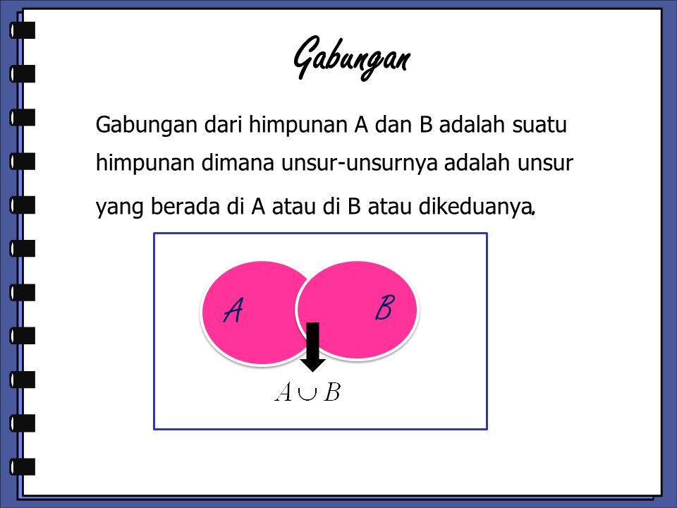 Gabungan Gabungan dari himpunan A dan B adalah suatu himpunan dimana unsur-unsurnya adalah unsur yang berada di A atau di B atau dikeduanya.