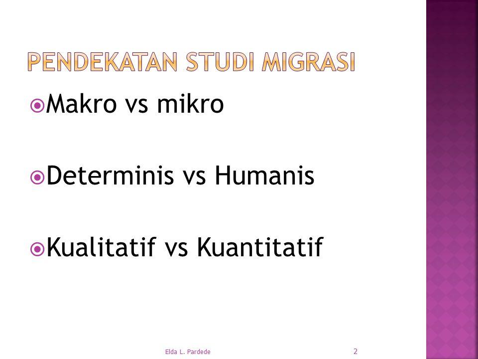  Makro vs mikro  Determinis vs Humanis  Kualitatif vs Kuantitatif 2 Elda L. Pardede