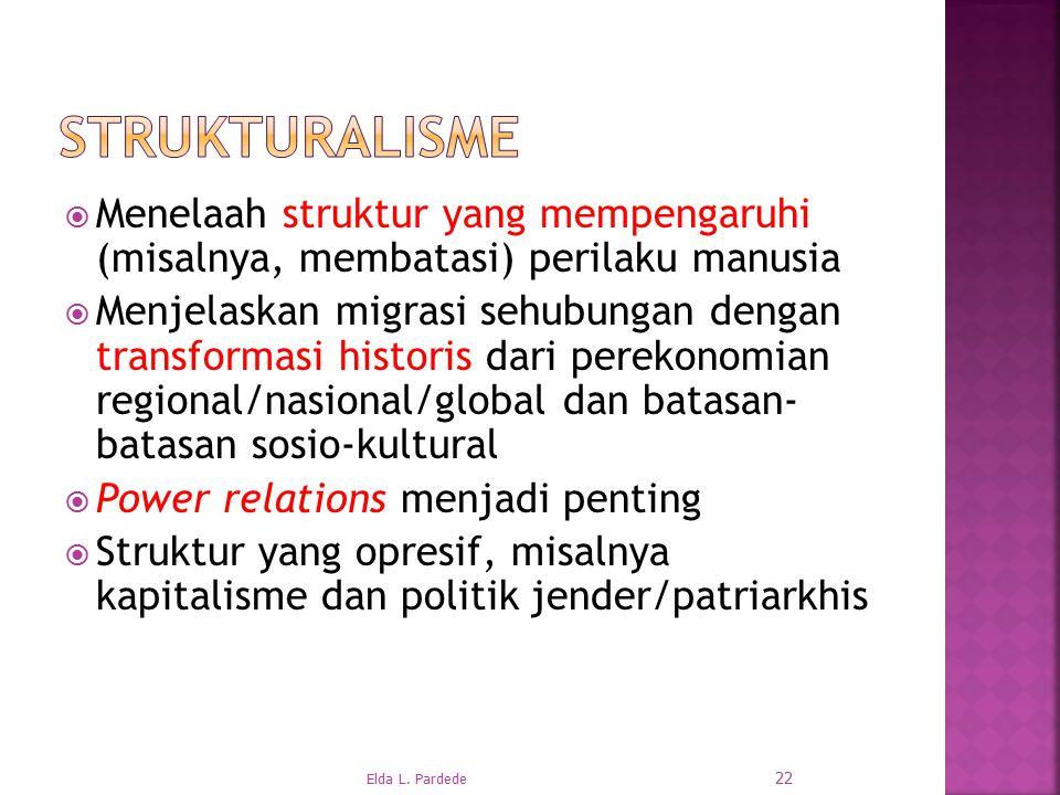  Menelaah struktur yang mempengaruhi (misalnya, membatasi) perilaku manusia  Menjelaskan migrasi sehubungan dengan transformasi historis dari perekonomian regional/nasional/global dan batasan- batasan sosio-kultural  Power relations menjadi penting  Struktur yang opresif, misalnya kapitalisme dan politik jender/patriarkhis 22 Elda L.