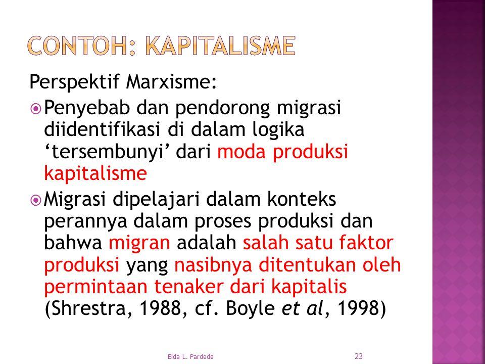 Perspektif Marxisme:  Penyebab dan pendorong migrasi diidentifikasi di dalam logika 'tersembunyi' dari moda produksi kapitalisme  Migrasi dipelajari dalam konteks perannya dalam proses produksi dan bahwa migran adalah salah satu faktor produksi yang nasibnya ditentukan oleh permintaan tenaker dari kapitalis (Shrestra, 1988, cf.