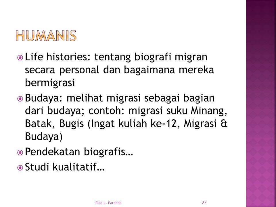  Life histories: tentang biografi migran secara personal dan bagaimana mereka bermigrasi  Budaya: melihat migrasi sebagai bagian dari budaya; contoh: migrasi suku Minang, Batak, Bugis (Ingat kuliah ke-12, Migrasi & Budaya)  Pendekatan biografis…  Studi kualitatif… 27 Elda L.