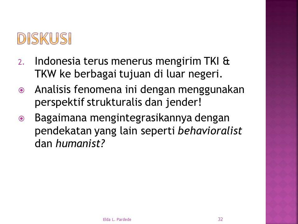 2. Indonesia terus menerus mengirim TKI & TKW ke berbagai tujuan di luar negeri.  Analisis fenomena ini dengan menggunakan perspektif strukturalis da