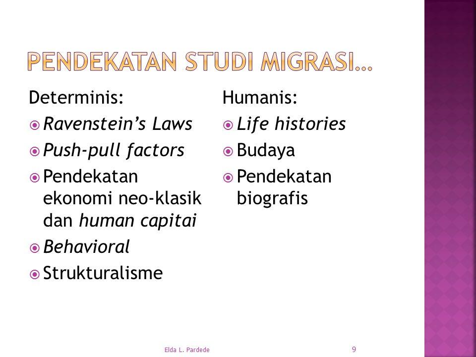 Determinis:  Ravenstein's Laws  Push-pull factors  Pendekatan ekonomi neo-klasik dan human capitai  Behavioral  Strukturalisme Humanis:  Life histories  Budaya  Pendekatan biografis 9 Elda L.