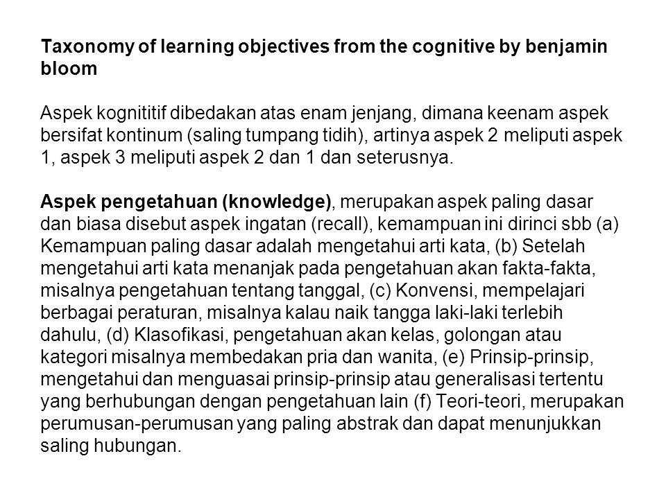 Taxonomy of learning objectives from the cognitive by benjamin bloom Aspek kognititif dibedakan atas enam jenjang, dimana keenam aspek bersifat kontinum (saling tumpang tidih), artinya aspek 2 meliputi aspek 1, aspek 3 meliputi aspek 2 dan 1 dan seterusnya.