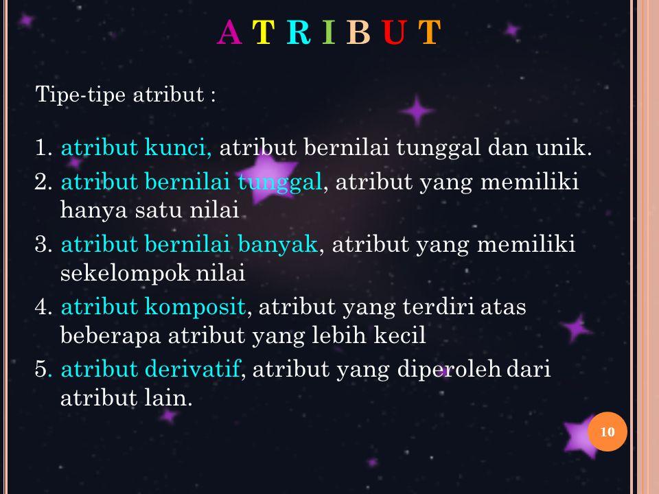 10 A T R I B U T Tipe-tipe atribut : 1.atribut kunci, atribut bernilai tunggal dan unik.