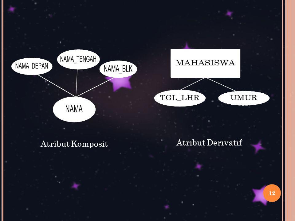 12 Atribut Komposit Atribut Derivatif