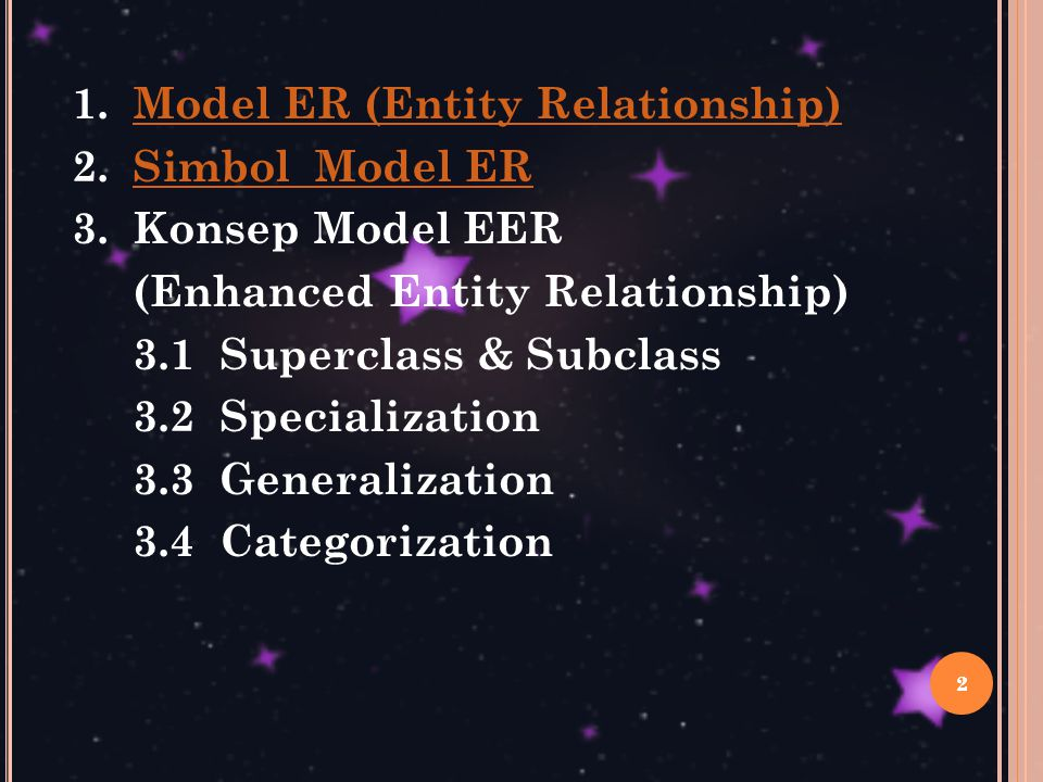 22 1.Model ER (Entity Relationship)Model ER (Entity Relationship) 2.Simbol Model ERSimbol Model ER 3.Konsep Model EER (Enhanced Entity Relationship) 3