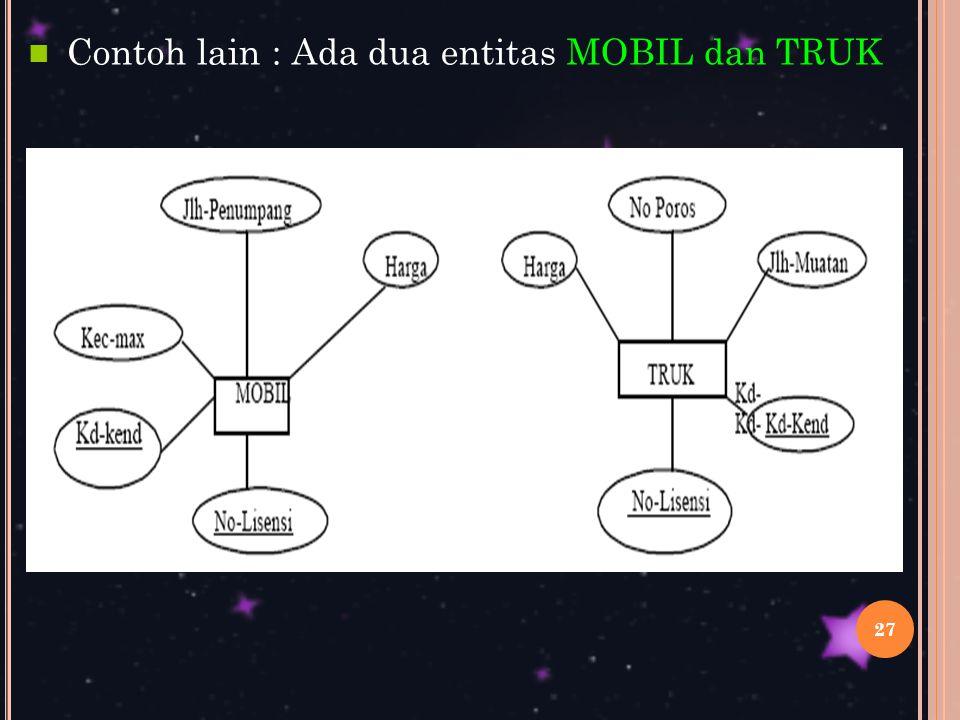 27 Contoh lain : Ada dua entitas MOBIL dan TRUK