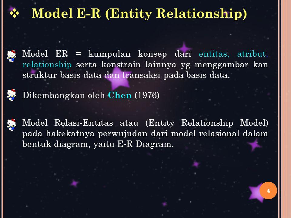 44 Model ER = kumpulan konsep dari entitas, atribut, relationship serta konstrain lainnya yg menggambar kan struktur basis data dan transaksi pada basis data.