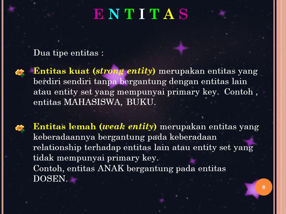 88 E N T I T A S Dua tipe entitas : Entitas kuat ( strong entity ) merupakan entitas yang berdiri sendiri tanpa bergantung dengan entitas lain atau entity set yang mempunyai primary key.