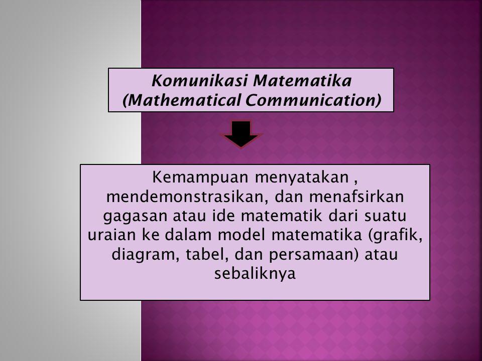 Koneksi Matematika (Mathematical Connection) Kemampuan memahami hubungan antar topik matematika, mencari hubungan berbagai representasi konsep, serta menggunakan matematika pada bidang lain atau kehidupan sehari-hari