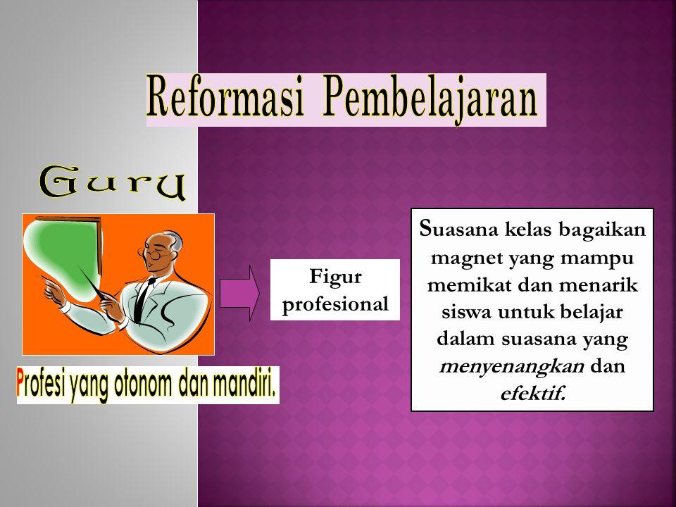 Figur profesional S uasana kelas bagaikan magnet yang mampu memikat dan menarik siswa untuk belajar dalam suasana yang menyenangkan dan efektif.