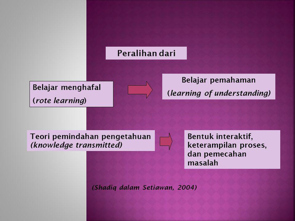 Belajar menghafal (rote learning) Belajar pemahaman (learning of understanding) Peralihan dari Teori pemindahan pengetahuan (knowledge transmitted) Bentuk interaktif, keterampilan proses, dan pemecahan masalah (Shadiq dalam Setiawan, 2004)