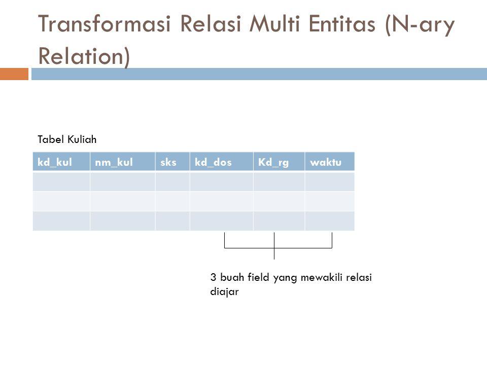 Transformasi Relasi Multi Entitas (N-ary Relation) kd_kulnm_kulskskd_dosKd_rgwaktu Tabel Kuliah 3 buah field yang mewakili relasi diajar