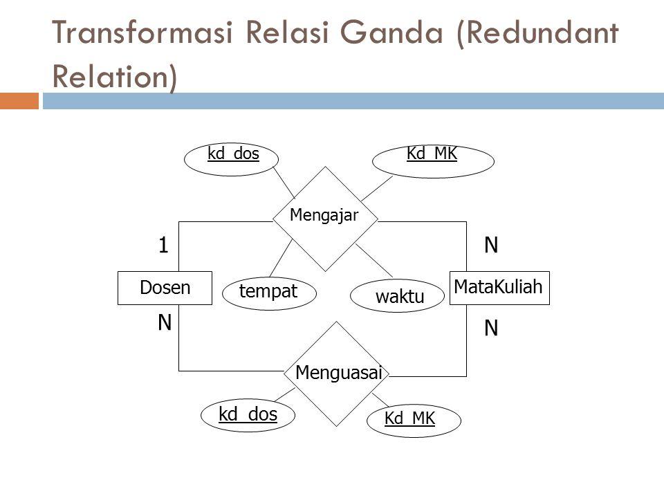 Transformasi Relasi Ganda (Redundant Relation) Dosen MataKuliah Mengajar Menguasai 1 N N N Kd_MKkd_dos tempat waktu kd_dos Kd_MK