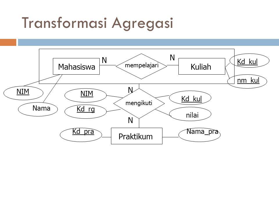 Transformasi Agregasi Mahasiswa Praktikum mempelajari Kuliah mengikuti N N N N NIM Kd_rg Kd_kul nilai Nama_praKd_pra Kd_kul nm_kul NIM Nama