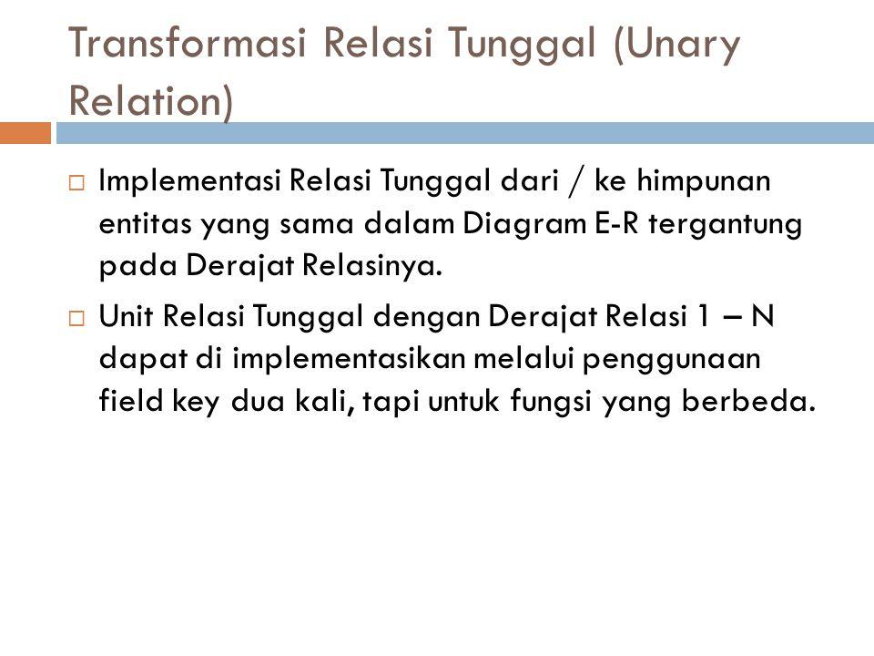 Transformasi Relasi Tunggal (Unary Relation)  Implementasi Relasi Tunggal dari / ke himpunan entitas yang sama dalam Diagram E-R tergantung pada Dera