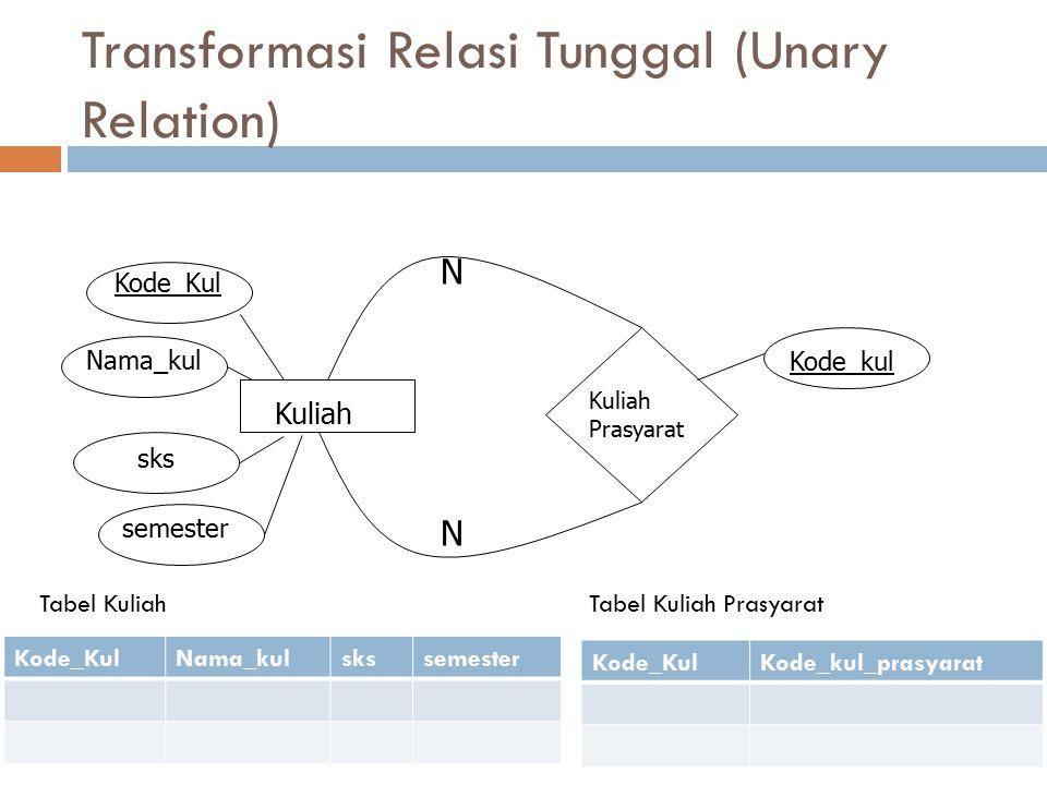 Transformasi Relasi Tunggal (Unary Relation)  Untuk Relasi yang derajatnya M – N akan diimplementasikan melalui pembentukan tabel baru yang merepresentasikan relasi tersebut.