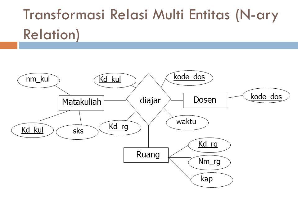 Transformasi Relasi Multi Entitas (N-ary Relation) Matakuliah Dosen Ruang diajar Kd_kul nm_kul sks Kd_rg waktu kode_dos Kd_rg Nm_rg kap kode_dos Kd_ku
