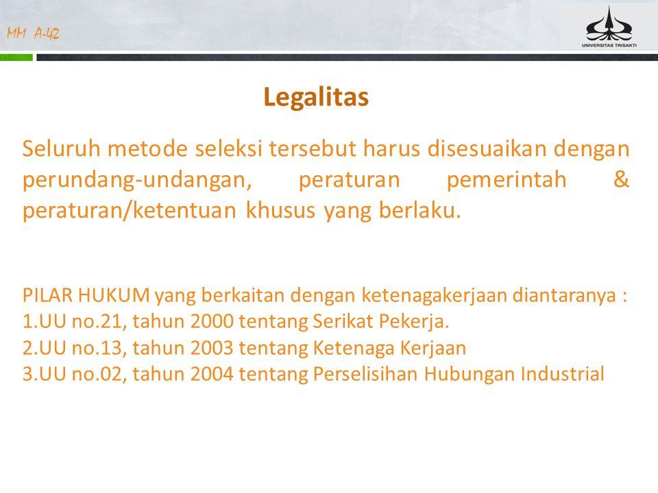 MM A-42 Legalitas Seluruh metode seleksi tersebut harus disesuaikan dengan perundang-undangan, peraturan pemerintah & peraturan/ketentuan khusus yang berlaku.