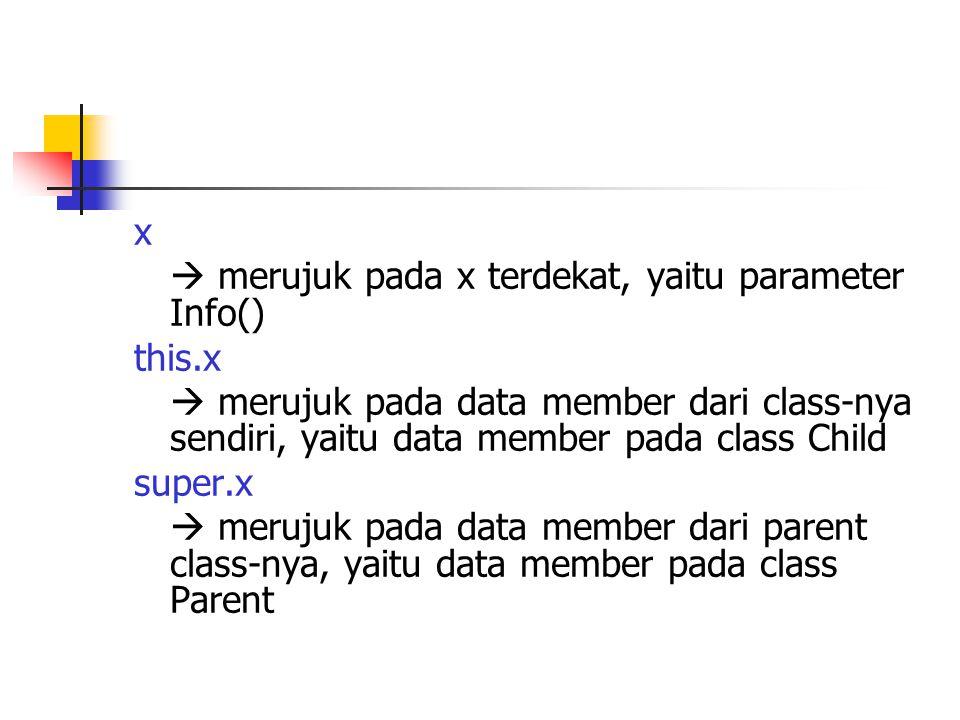 x  merujuk pada x terdekat, yaitu parameter Info() this.x  merujuk pada data member dari class-nya sendiri, yaitu data member pada class Child super