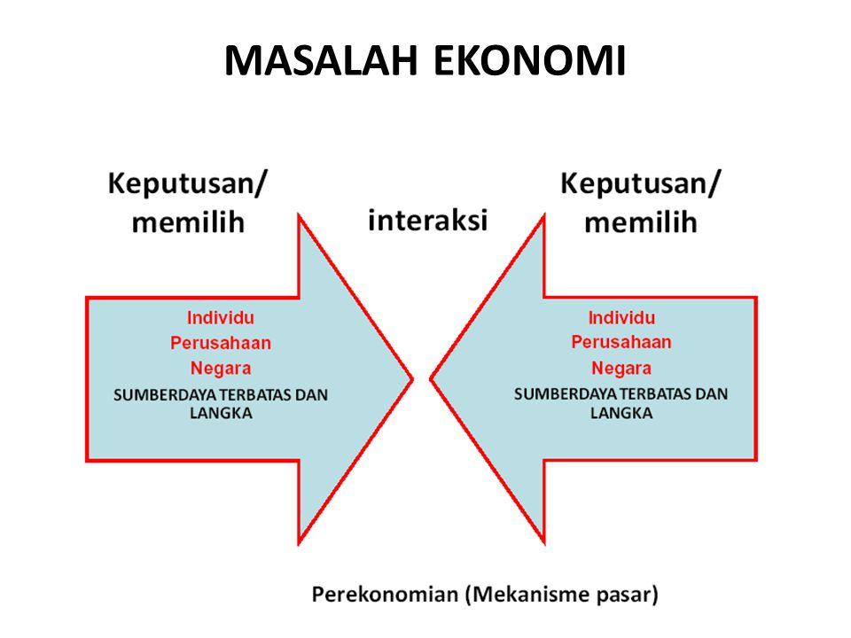 MASALAH EKONOMI