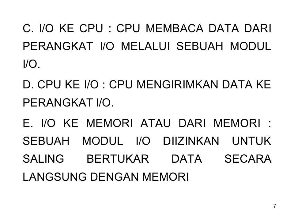 7 C. I/O KE CPU : CPU MEMBACA DATA DARI PERANGKAT I/O MELALUI SEBUAH MODUL I/O. D. CPU KE I/O : CPU MENGIRIMKAN DATA KE PERANGKAT I/O. E. I/O KE MEMOR