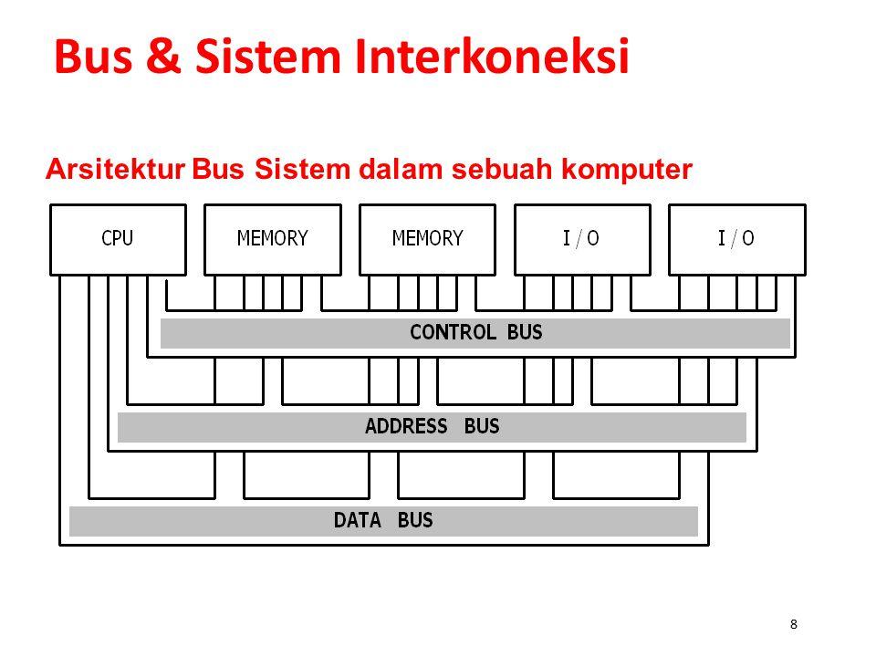 8 Bus & Sistem Interkoneksi Arsitektur Bus Sistem dalam sebuah komputer