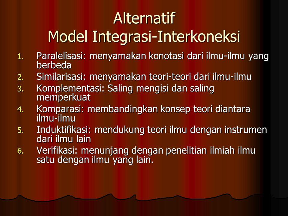 Alternatif Model Integrasi-Interkoneksi 1. Paralelisasi: menyamakan konotasi dari ilmu-ilmu yang berbeda 2. Similarisasi: menyamakan teori-teori dari