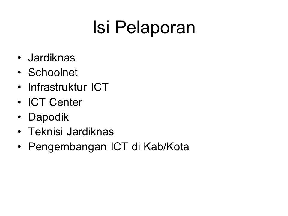 Isi Pelaporan Jardiknas Schoolnet Infrastruktur ICT ICT Center Dapodik Teknisi Jardiknas Pengembangan ICT di Kab/Kota