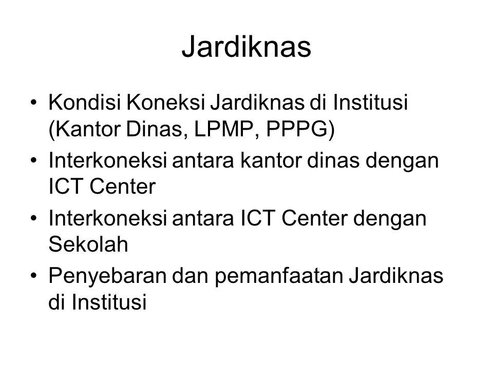 Jardiknas Kondisi Koneksi Jardiknas di Institusi (Kantor Dinas, LPMP, PPPG) Interkoneksi antara kantor dinas dengan ICT Center Interkoneksi antara ICT