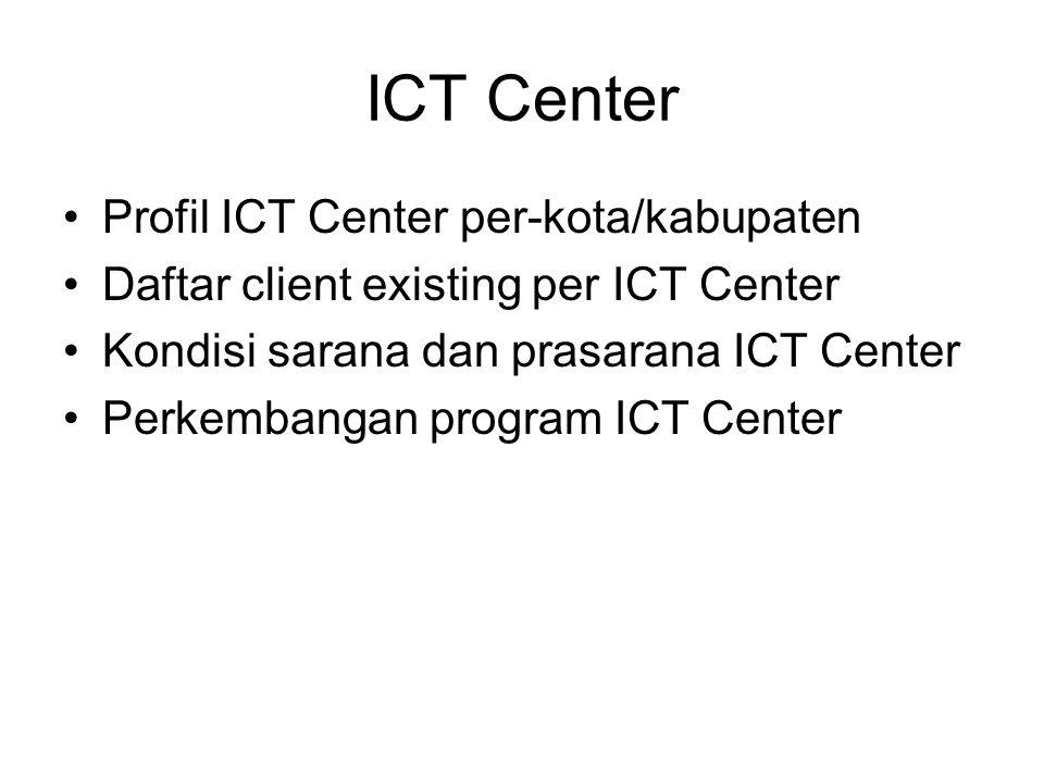ICT Center Profil ICT Center per-kota/kabupaten Daftar client existing per ICT Center Kondisi sarana dan prasarana ICT Center Perkembangan program ICT