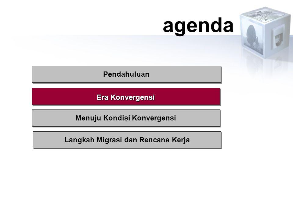 agenda Era Konvergensi Pendahuluan Langkah Migrasi dan Rencana Kerja Menuju Kondisi Konvergensi