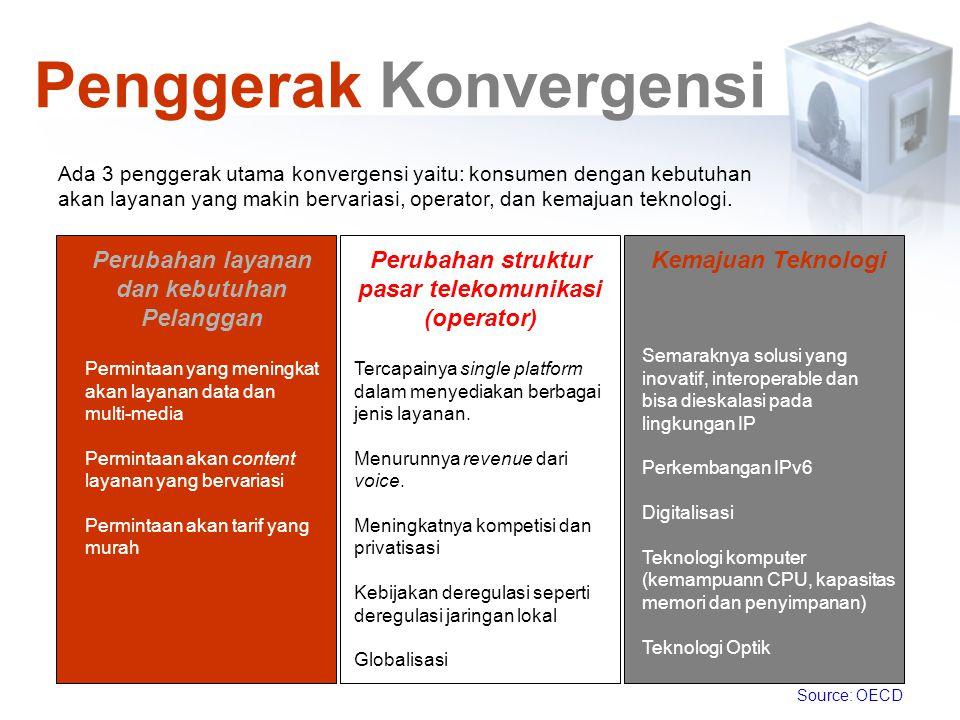 Ada 3 penggerak utama konvergensi yaitu: konsumen dengan kebutuhan akan layanan yang makin bervariasi, operator, dan kemajuan teknologi. Perubahan lay