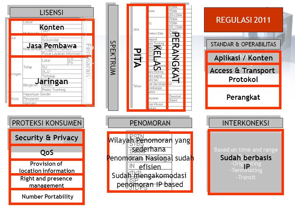 LISENSI SPEKTRUM STANDAR & OPERABILITAS Sertifikasi alat dan perangkat 59 tipe Sertifikasi alat dan perangkat 59 tipe PROTEKSI KONSUMEN PENOMORAN Not