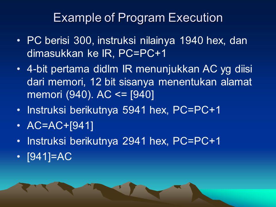 PC berisi 300, instruksi nilainya 1940 hex, dan dimasukkan ke IR, PC=PC+1 4-bit pertama didlm IR menunjukkan AC yg diisi dari memori, 12 bit sisanya m