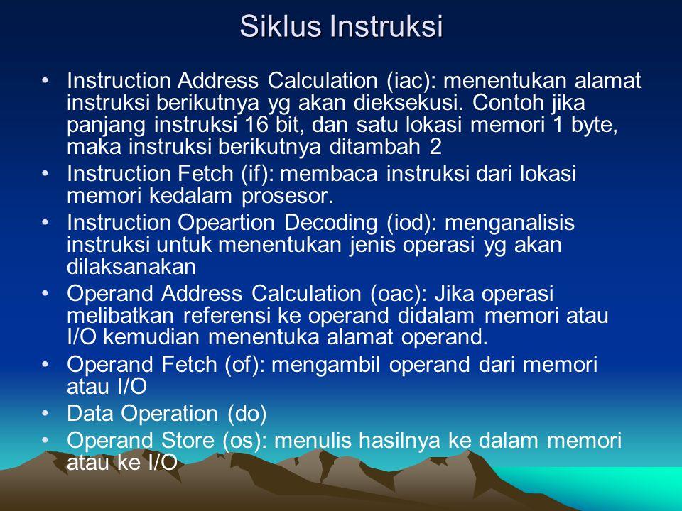 Siklus Instruksi Instruction Address Calculation (iac): menentukan alamat instruksi berikutnya yg akan dieksekusi. Contoh jika panjang instruksi 16 bi