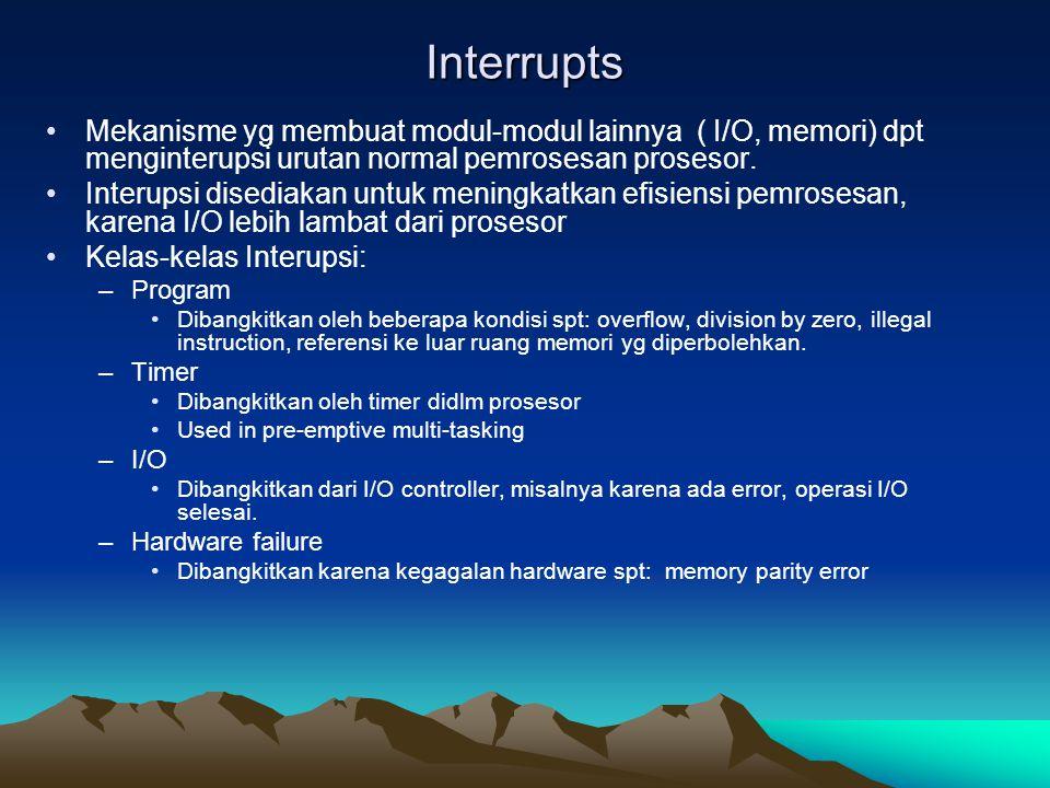 Interrupts Mekanisme yg membuat modul-modul lainnya ( I/O, memori) dpt menginterupsi urutan normal pemrosesan prosesor. Interupsi disediakan untuk men