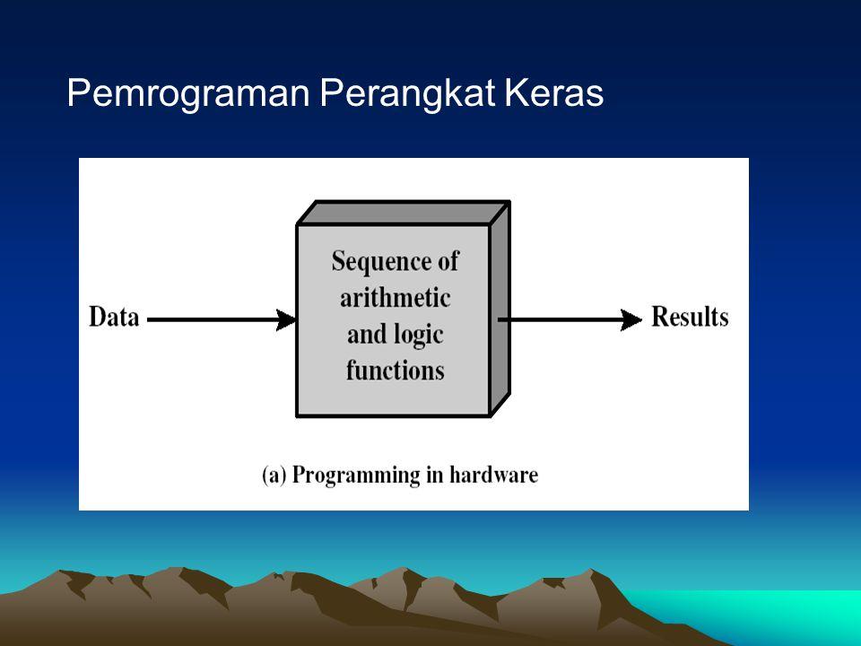 Pemrograman Perangkat Keras