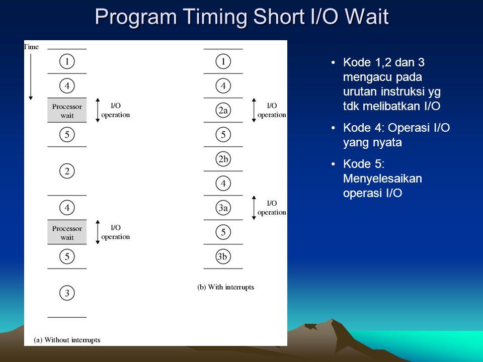 Program Timing Short I/O Wait Kode 1,2 dan 3 mengacu pada urutan instruksi yg tdk melibatkan I/O Kode 4: Operasi I/O yang nyata Kode 5: Menyelesaikan